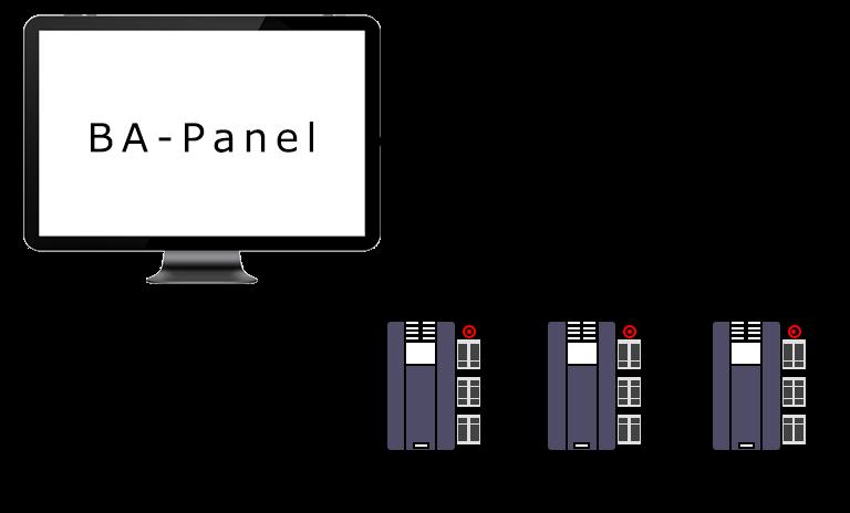 BACnet対応