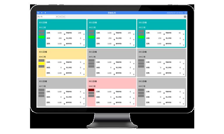 SCADAパッケージ「FA-Panel」に標準搭載される稼働監視機能