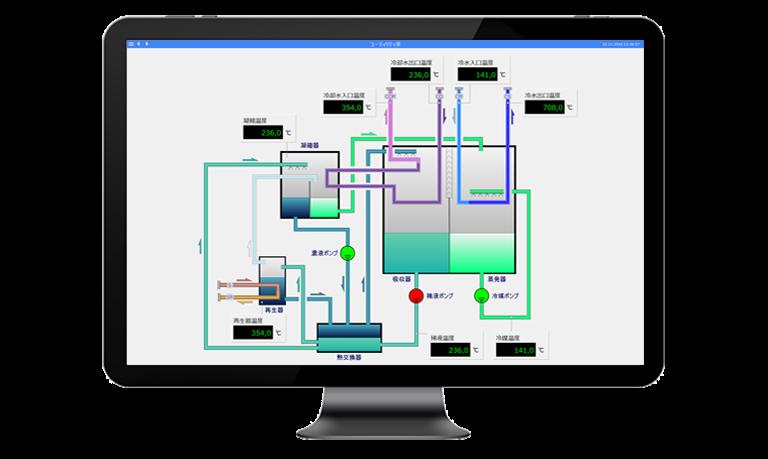 SCADAパッケージ「FA-Panel」を使用したユーティリティ系のデモ画面