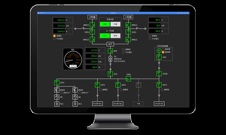 SCADAパッケージ「FA-Panel」を使用したスケルトン(電気系統)のデモ画面